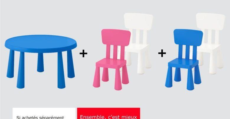 Photo of Promo Ikea Maroc Table et 4Chaises MAMMUT 949Dhs au lieu de 1221Dhs